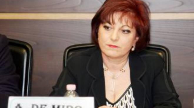 Antonella De Miro